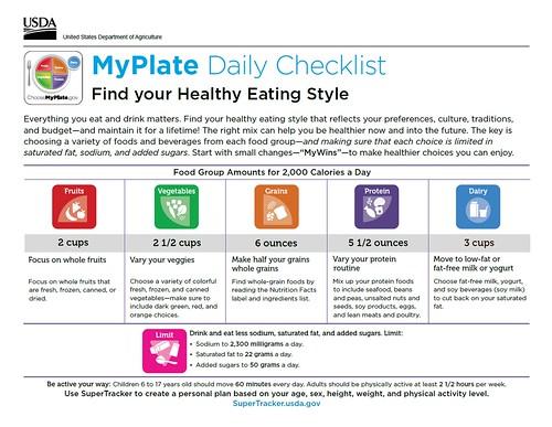 my plate checklist usda embark bh