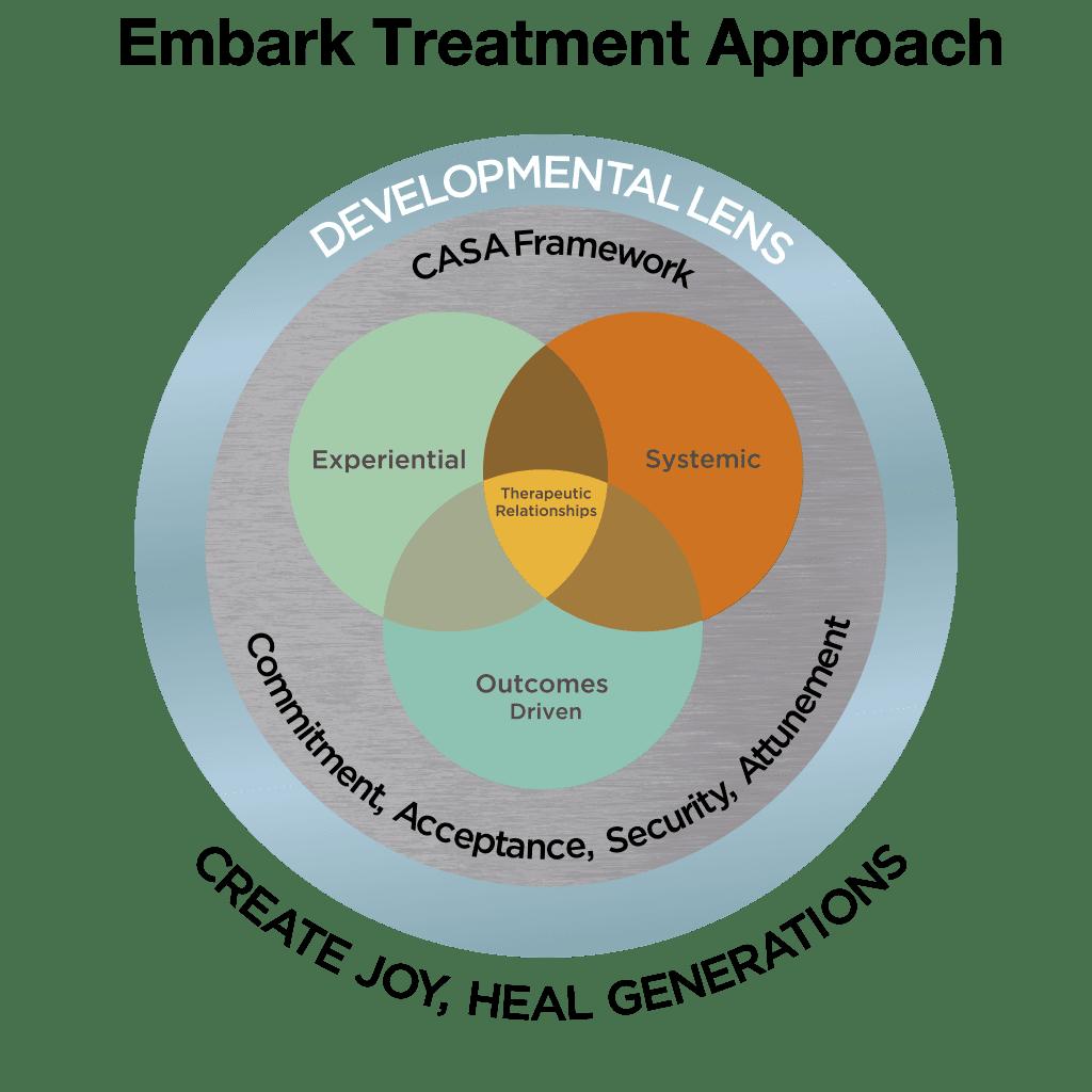 ETA Graphic 2